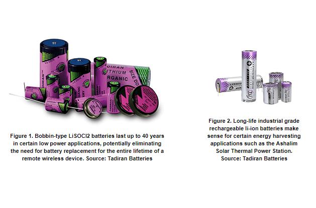 Tadiran Batteries - price vs. cost
