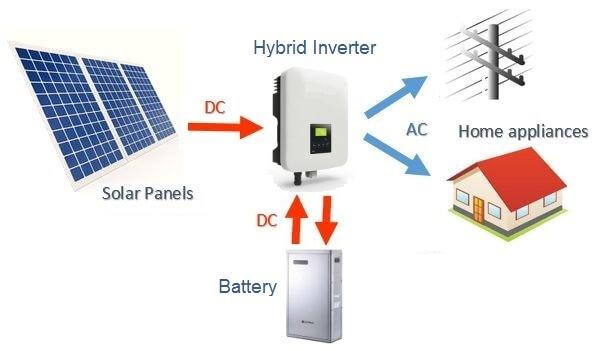 Zettler solar app